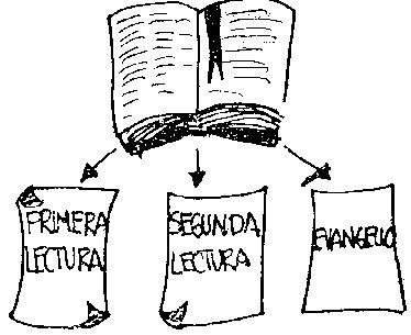 Misa lecturasF09_05